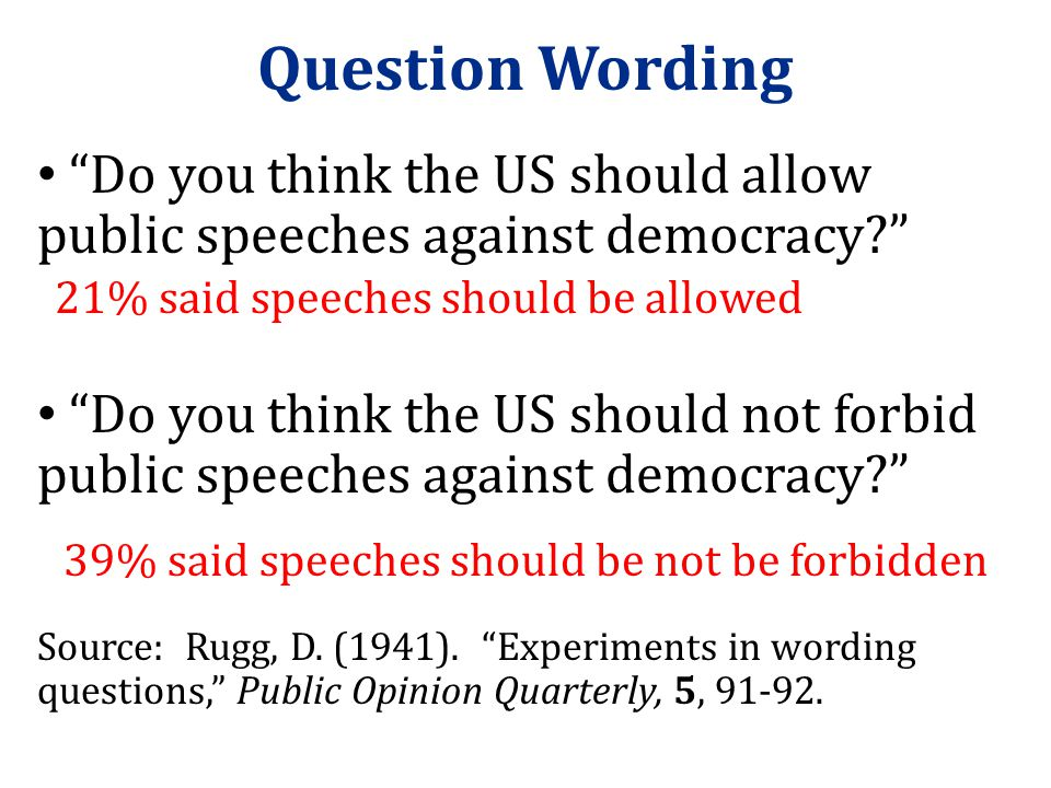 Question Wording Do you think the US should allow public speeches against democracy