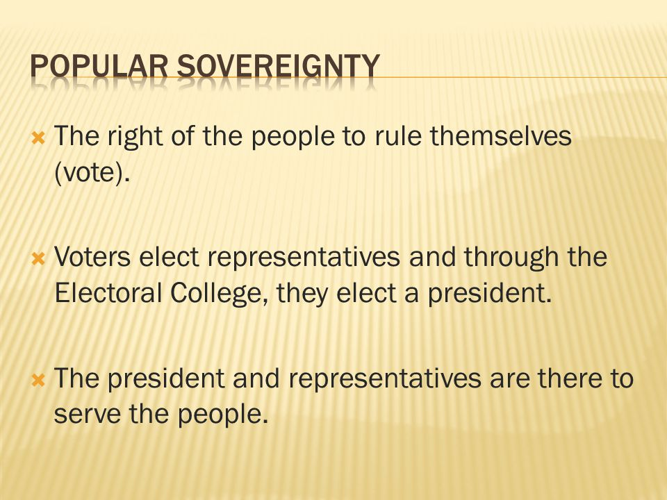 Popular Sovereignty The right of the people to rule themselves (vote).