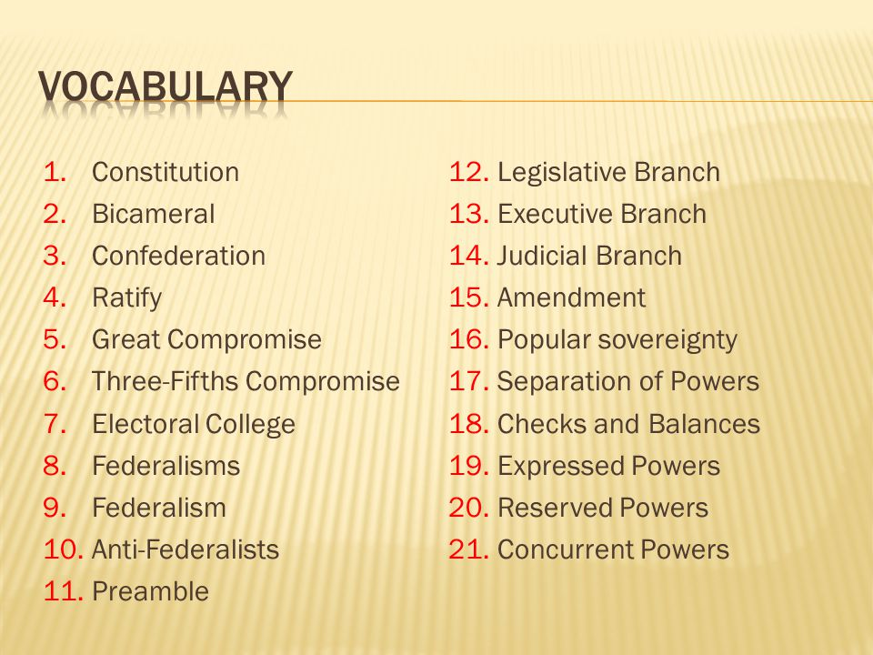 Vocabulary Constitution Legislative Branch Bicameral Executive Branch