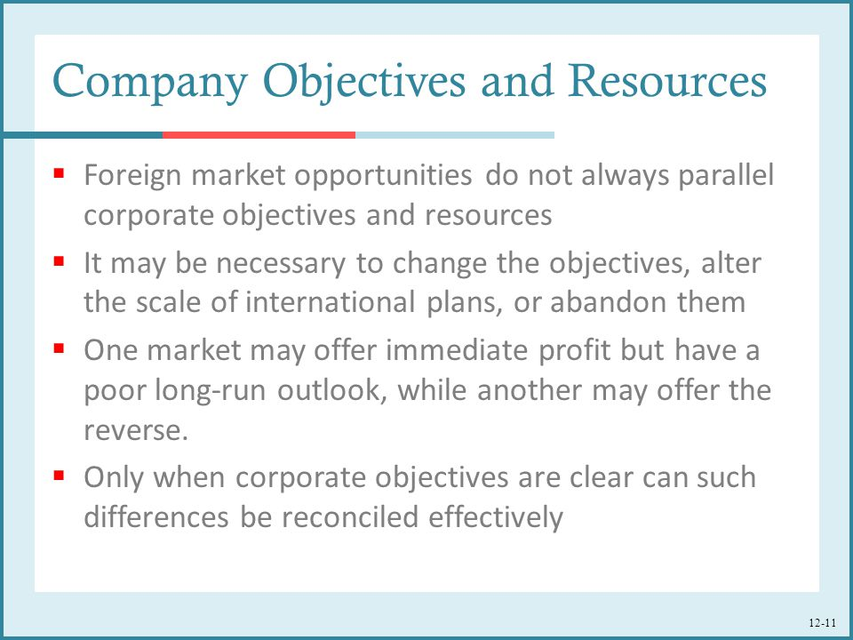 Company Objectives and Resources