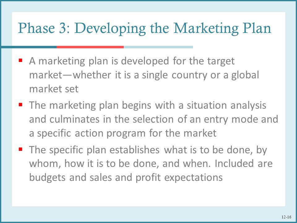 Phase 3: Developing the Marketing Plan