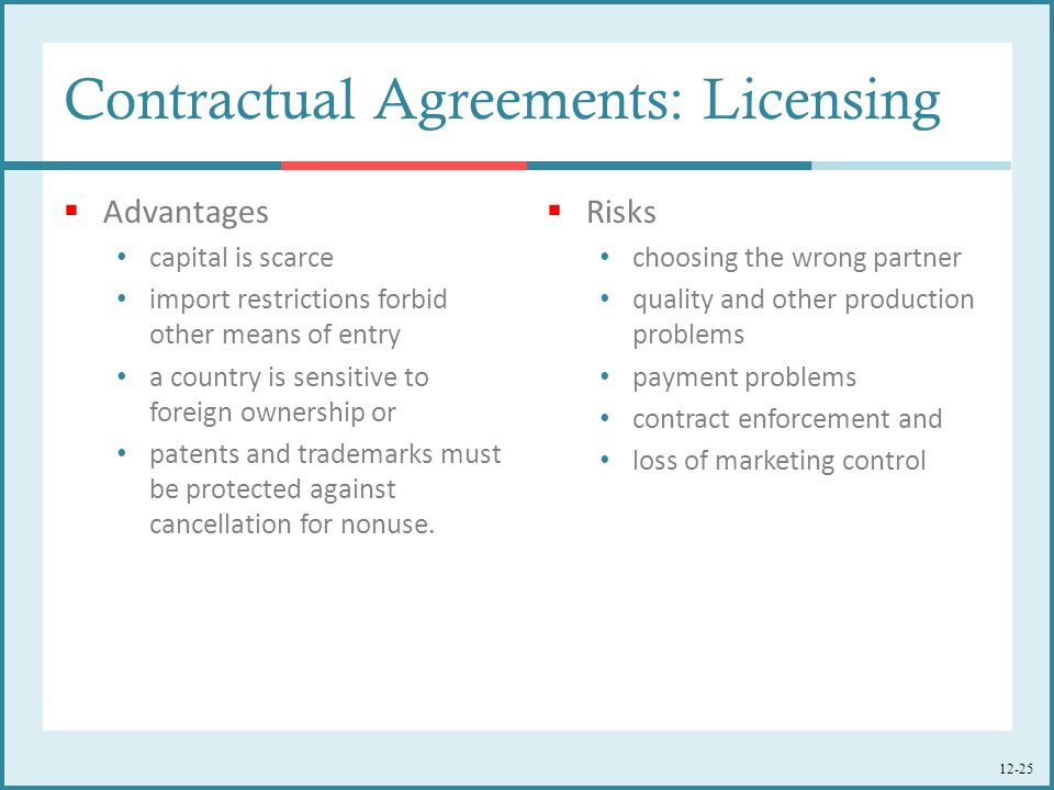 Contractual Agreements: Licensing