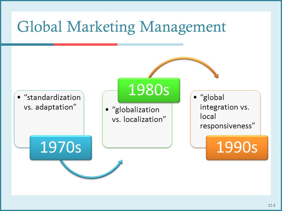 standardization customization debate in global marketing And conclude with recommendations for global advertising adaptation, standardization, e-marketing, digital the standardization-customization debate.