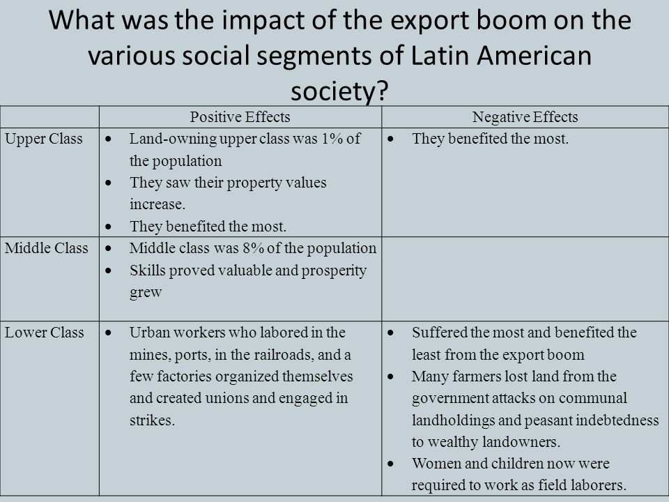 What was the impact of the export boom on the various social segments of Latin American society