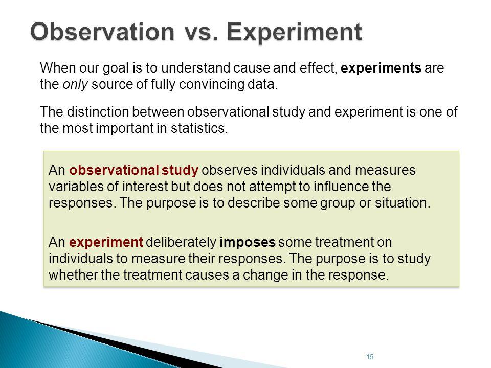 Observation vs. Experiment