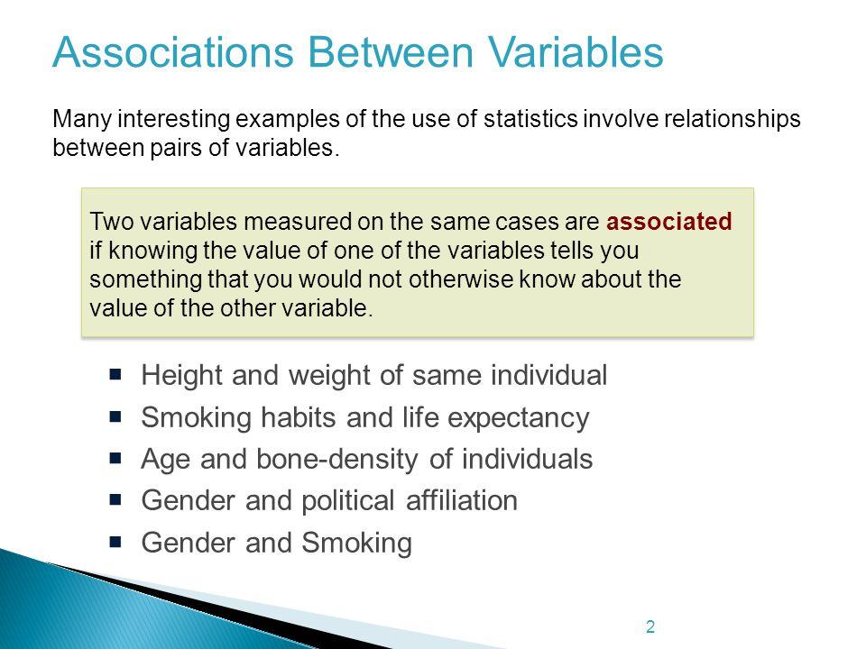 Associations Between Variables