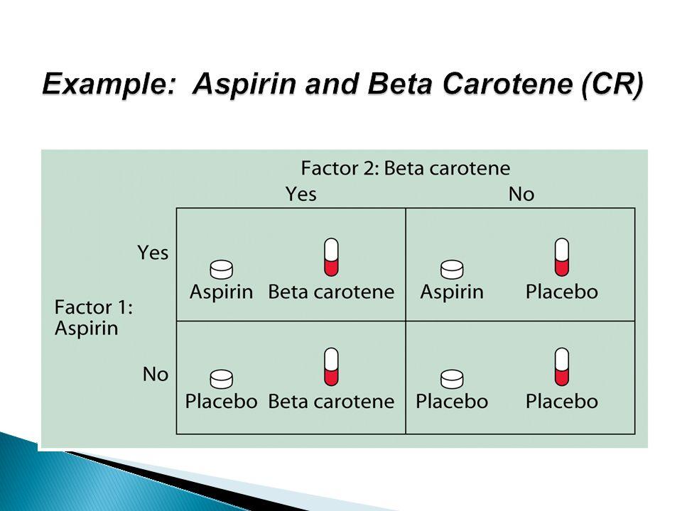 Example: Aspirin and Beta Carotene (CR)