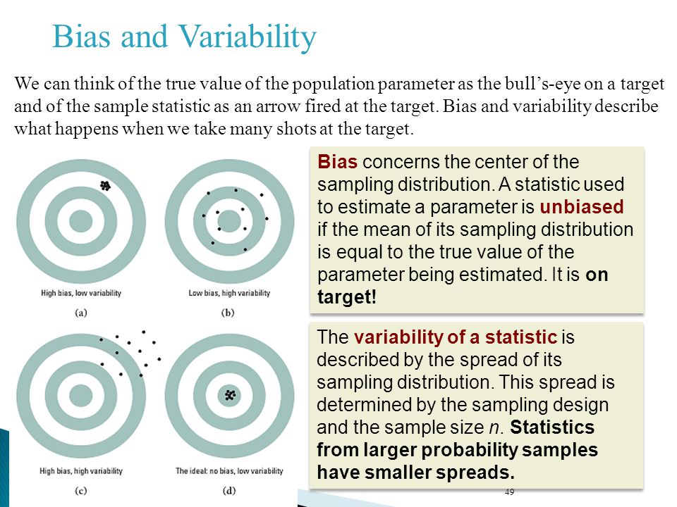 Bias and Variability