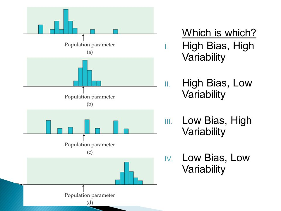Which is which High Bias, High Variability. High Bias, Low Variability. Low Bias, High Variability.