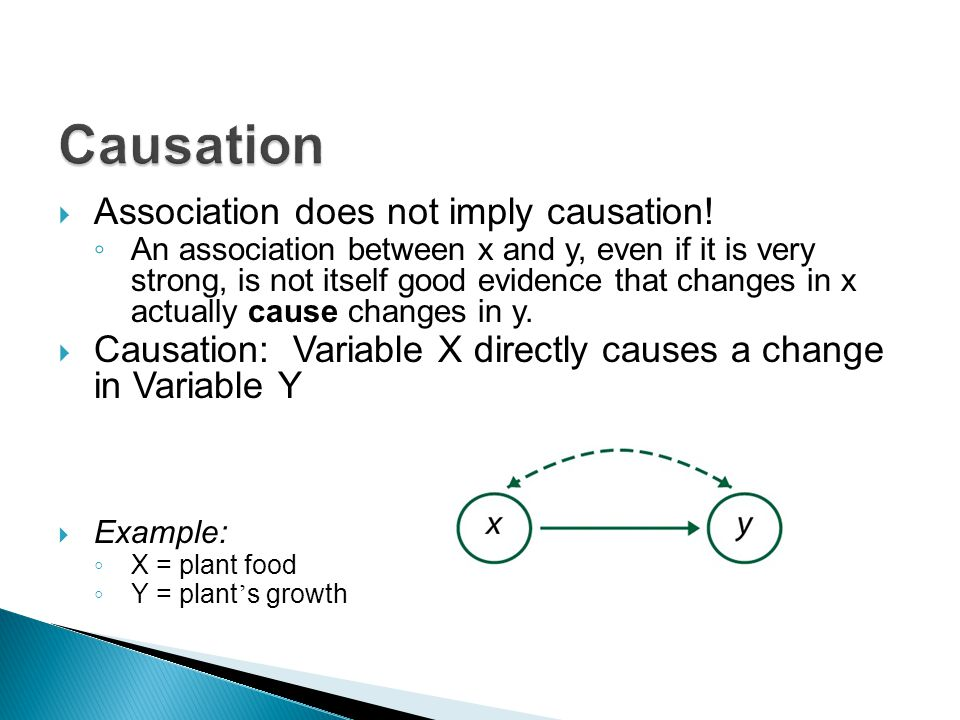 Causation Association does not imply causation!