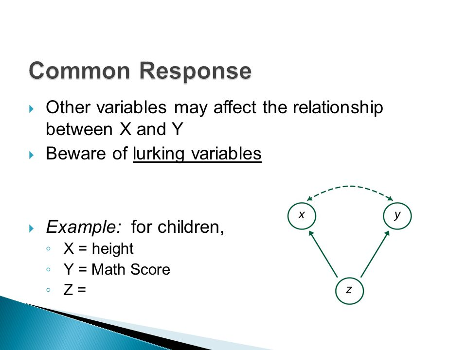 Common Response Other variables may affect the relationship between X and Y. Beware of lurking variables.