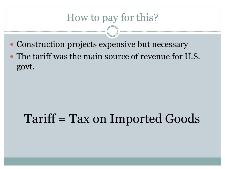 Tariff = Tax on Imported Goods