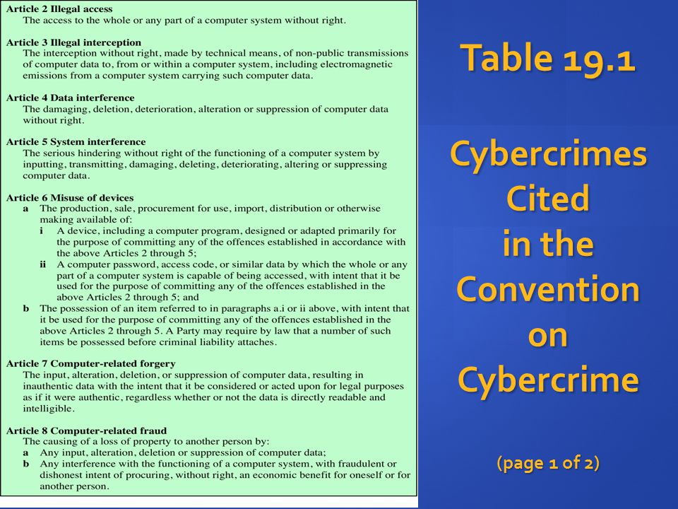 Table 19.1 Cybercrimes Cited in the Convention on Cybercrime (page 1 of 2)