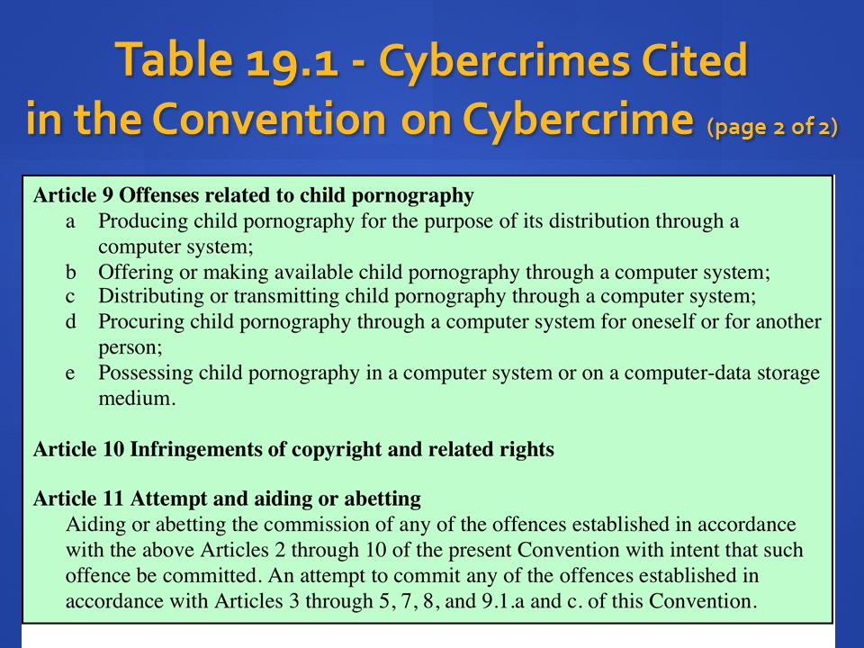 Table 19.1 - Cybercrimes Cited in the Convention on Cybercrime (page 2 of 2)