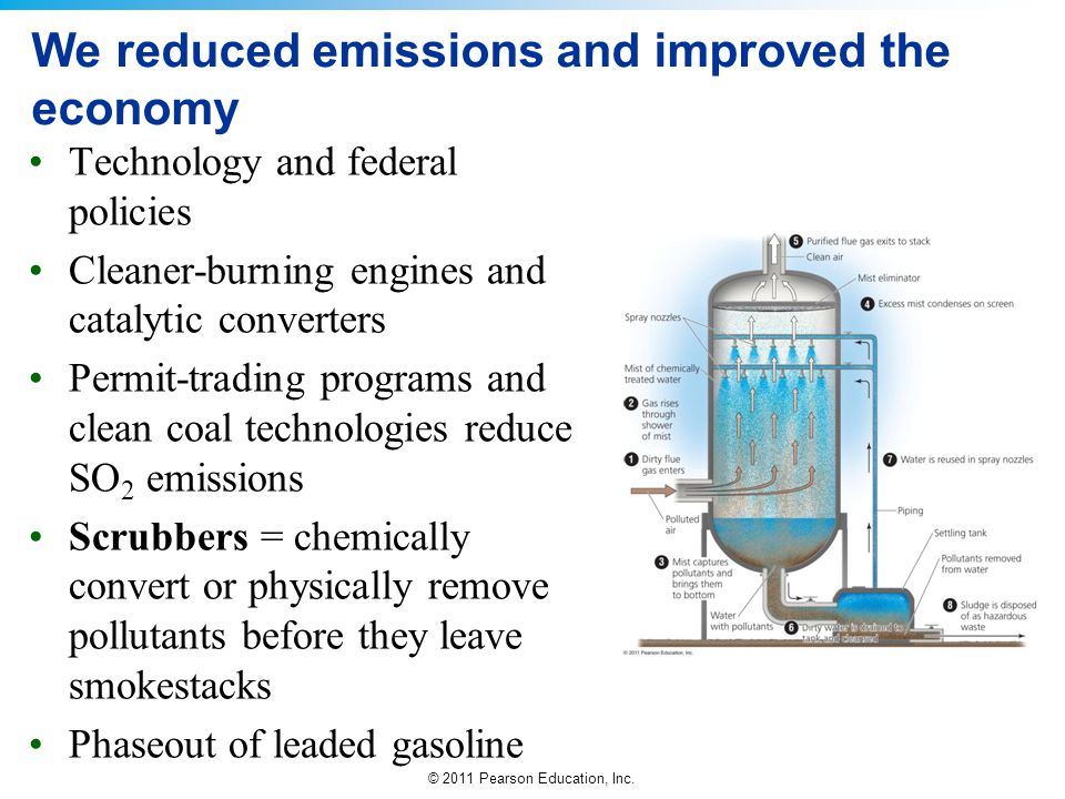 We reduced emissions and improved the economy