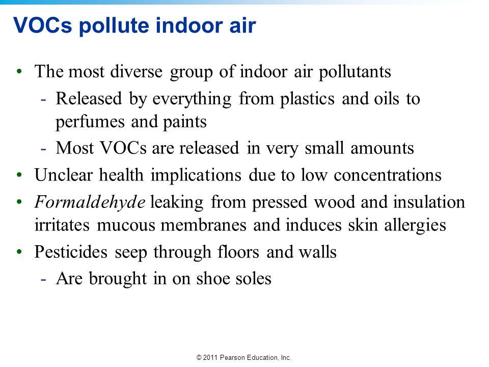 VOCs pollute indoor air
