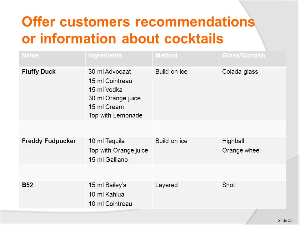 Offer customers recommendations or information about cocktails