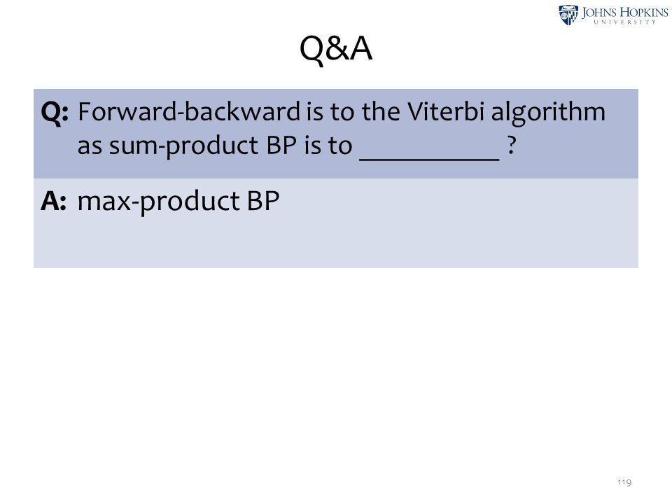 Q&A Q: A: max-product BP