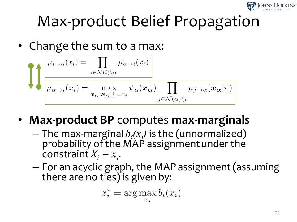 Max-product Belief Propagation
