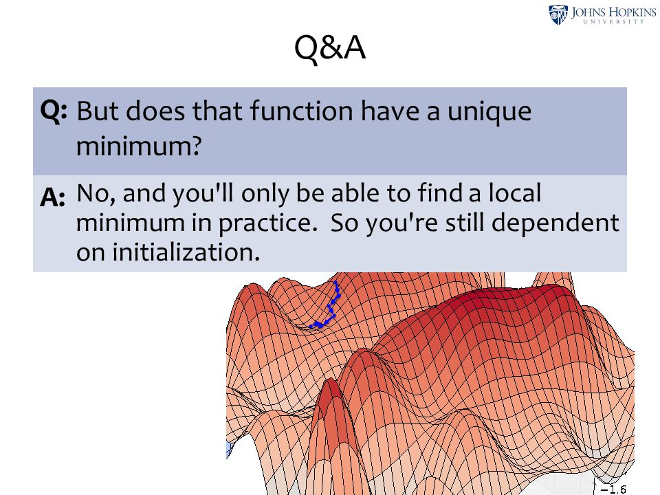 Q&A Q: But does that function have a unique minimum A: