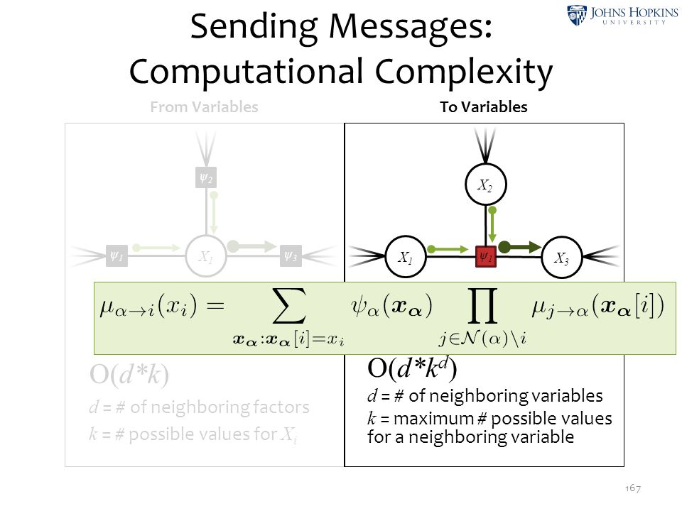 Sending Messages: Computational Complexity