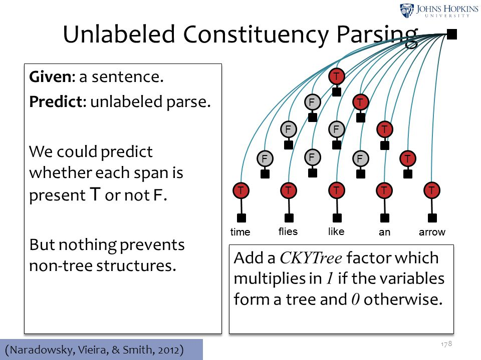 Unlabeled Constituency Parsing