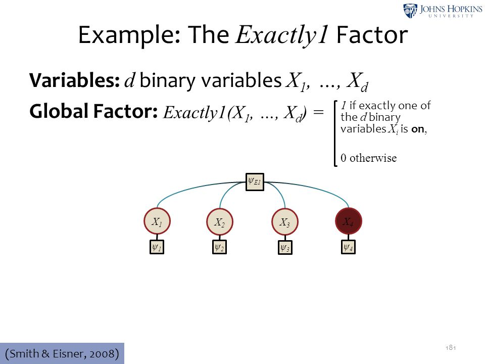 Example: The Exactly1 Factor