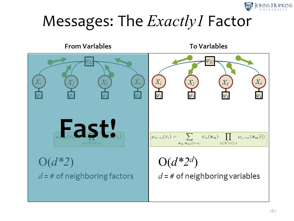 Messages: The Exactly1 Factor