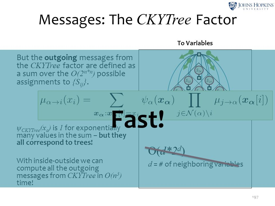 Messages: The CKYTree Factor