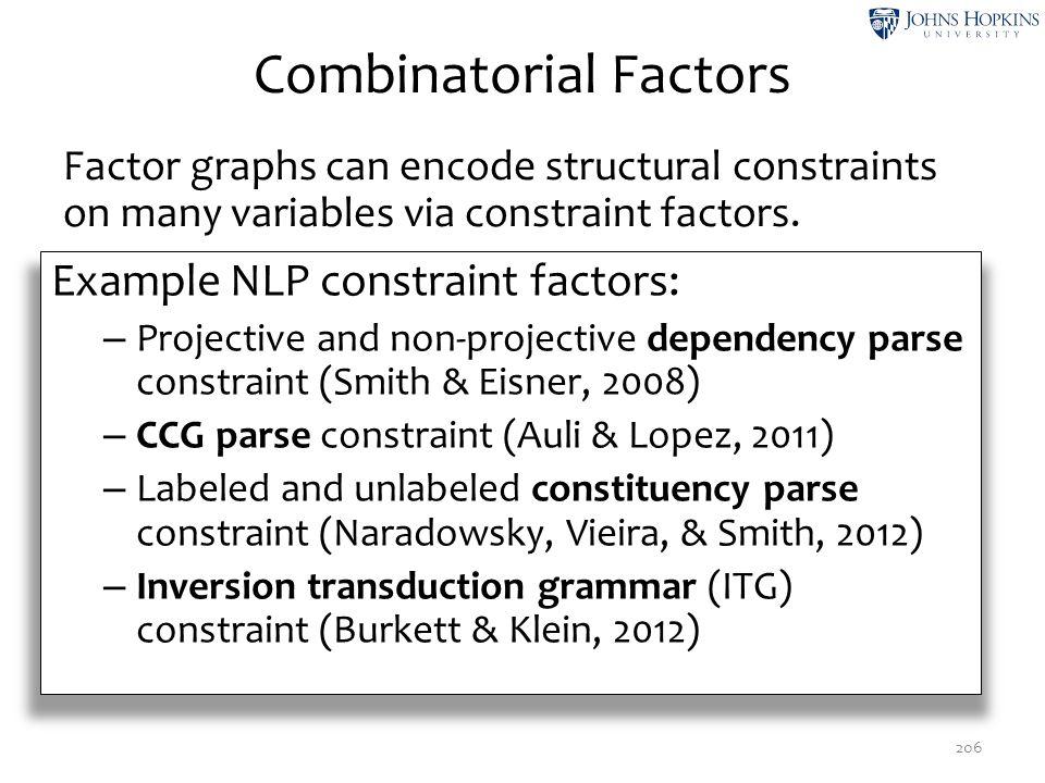 Combinatorial Factors