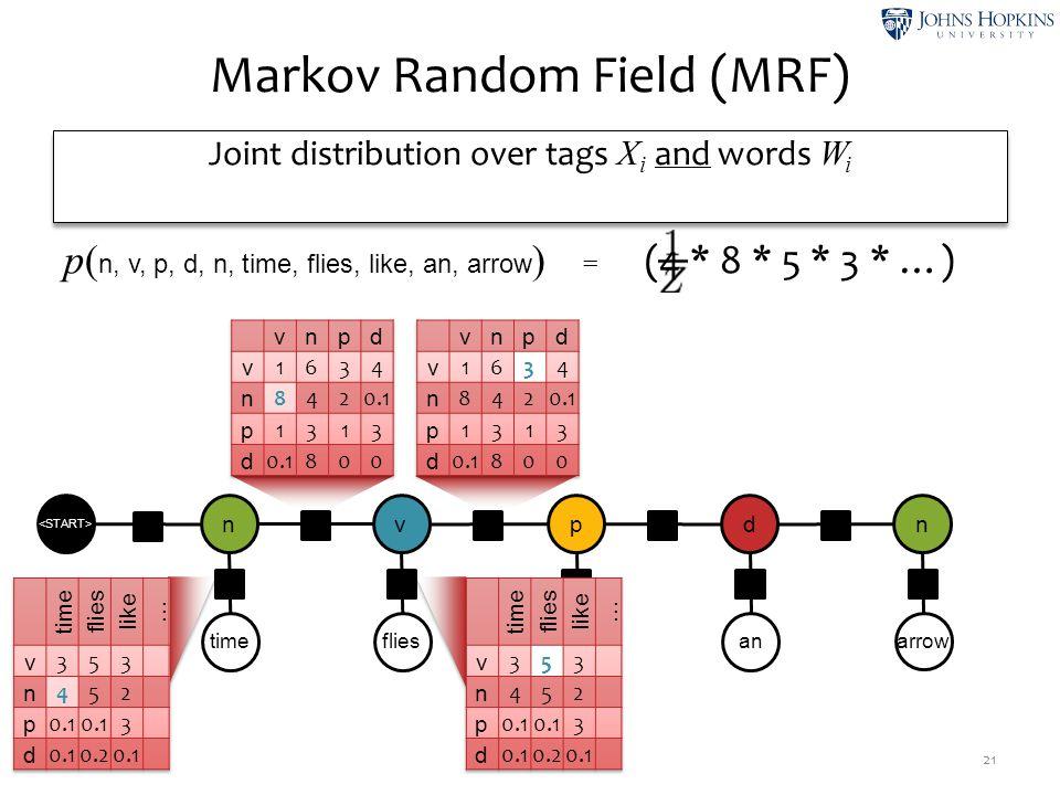 Markov Random Field (MRF)