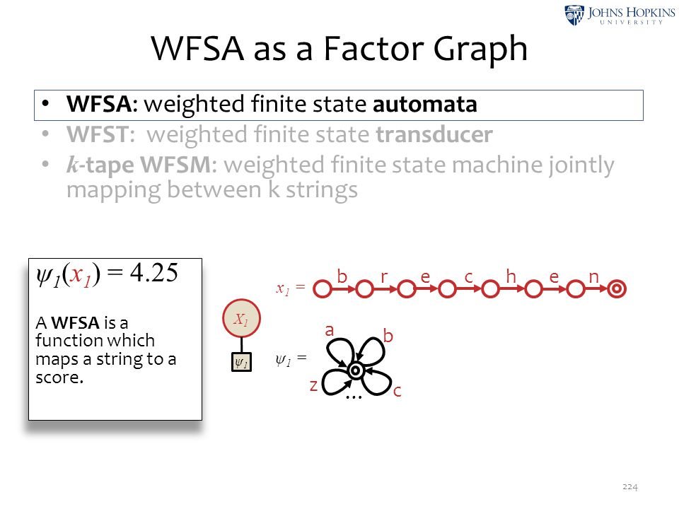 WFSA as a Factor Graph ψ1(x1) = 4.25