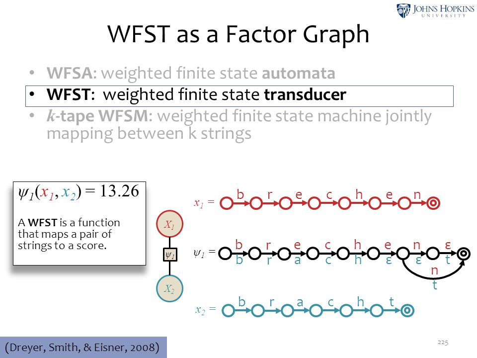 WFST as a Factor Graph WFSA: weighted finite state automata