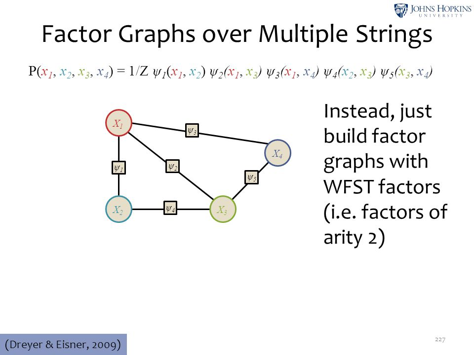 Factor Graphs over Multiple Strings