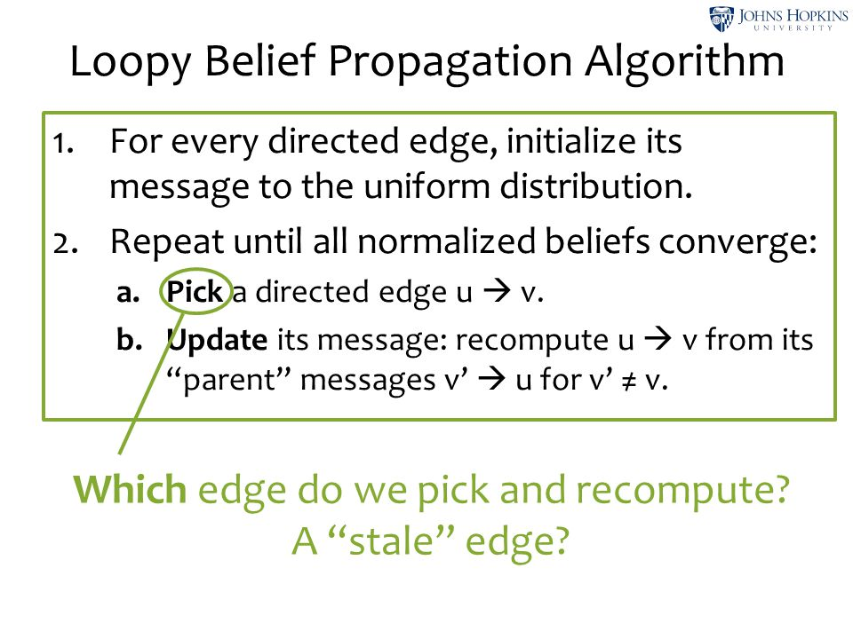 Loopy Belief Propagation Algorithm