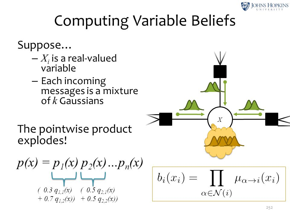 Computing Variable Beliefs