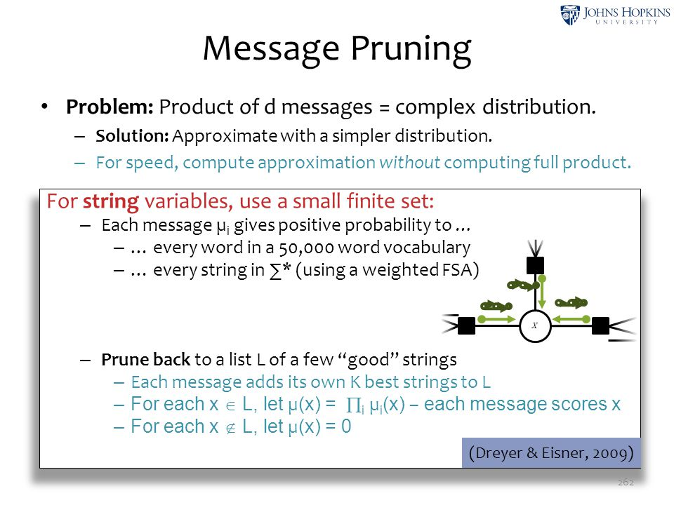 Message Pruning Problem: Product of d messages = complex distribution.