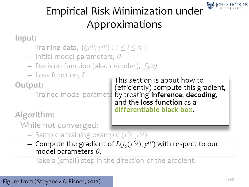 Empirical Risk Minimization under Approximations