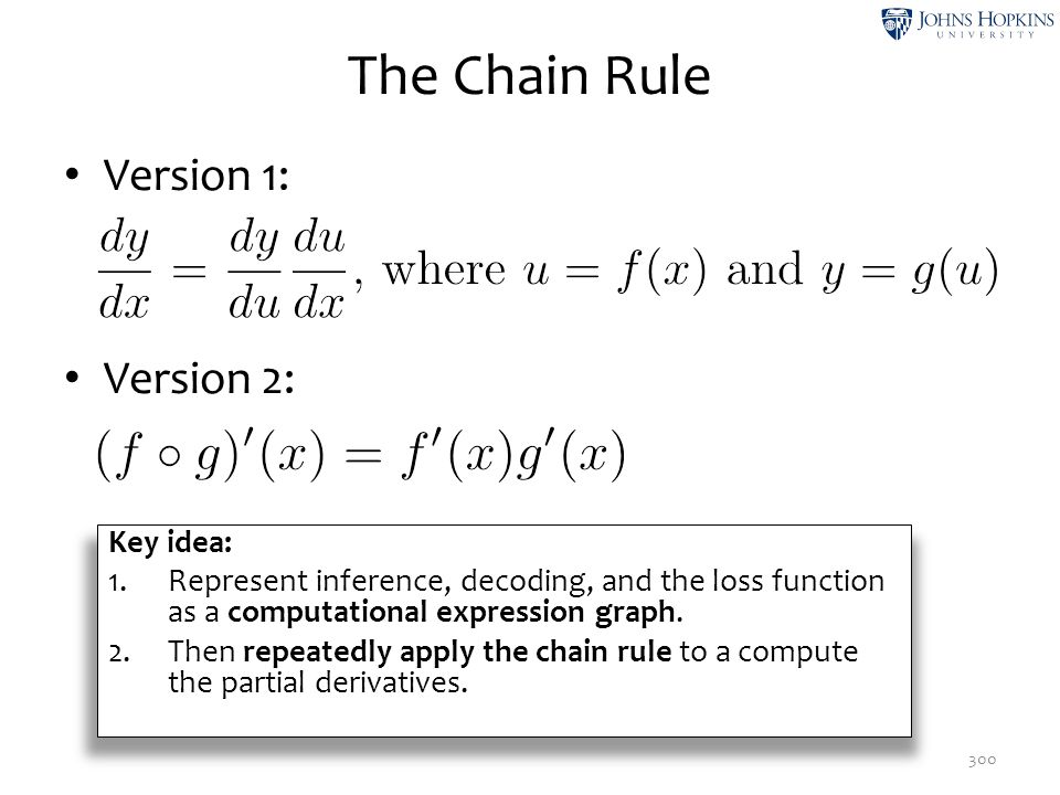 The Chain Rule Version 1: Version 2: Key idea: