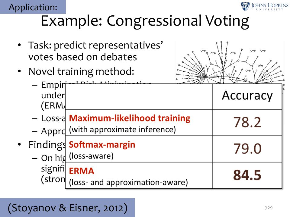 Example: Congressional Voting