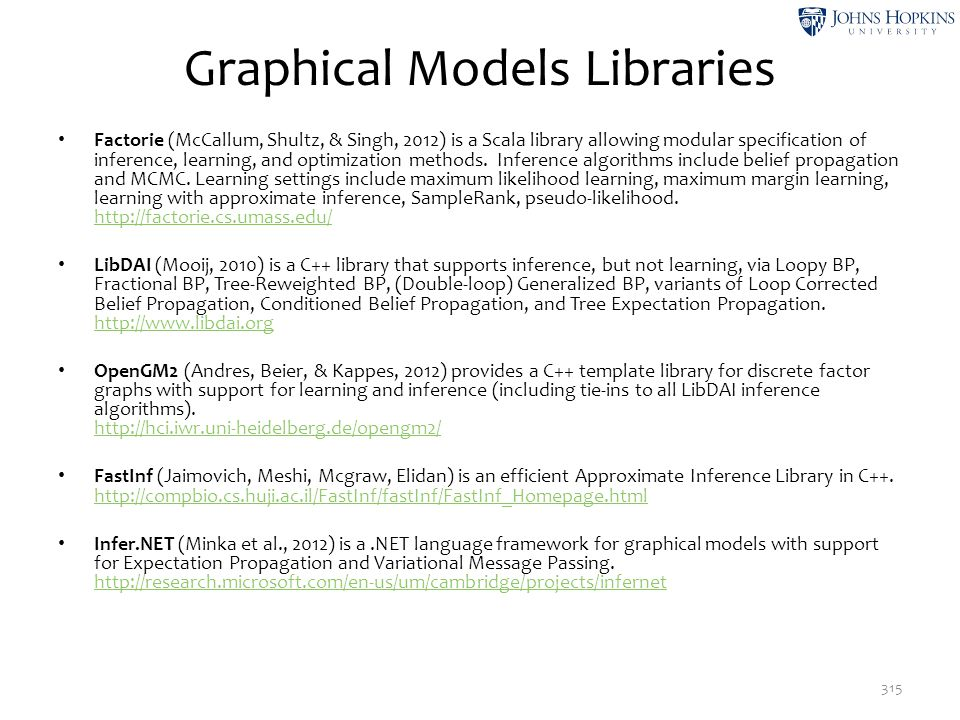 Graphical Models Libraries