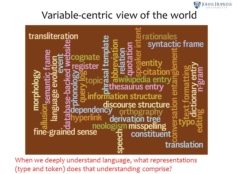 Variable-centric view of the world
