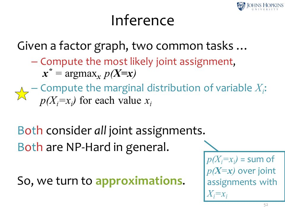 Inference Given a factor graph, two common tasks …