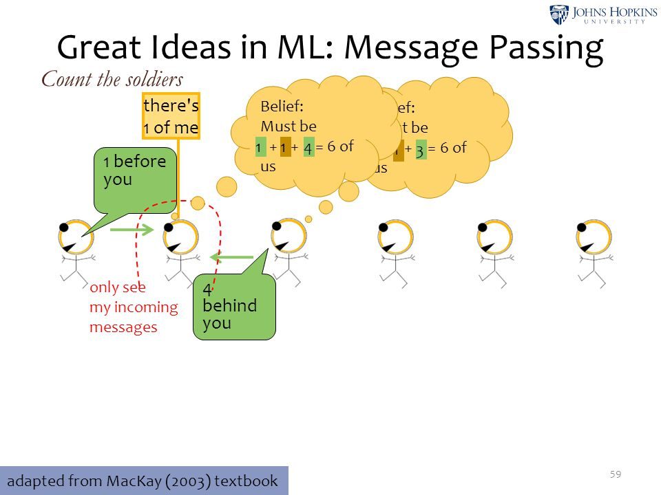 Great Ideas in ML: Message Passing