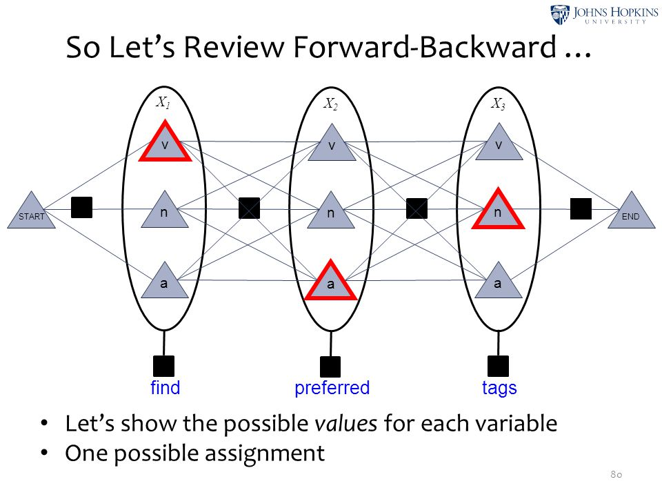So Let's Review Forward-Backward …