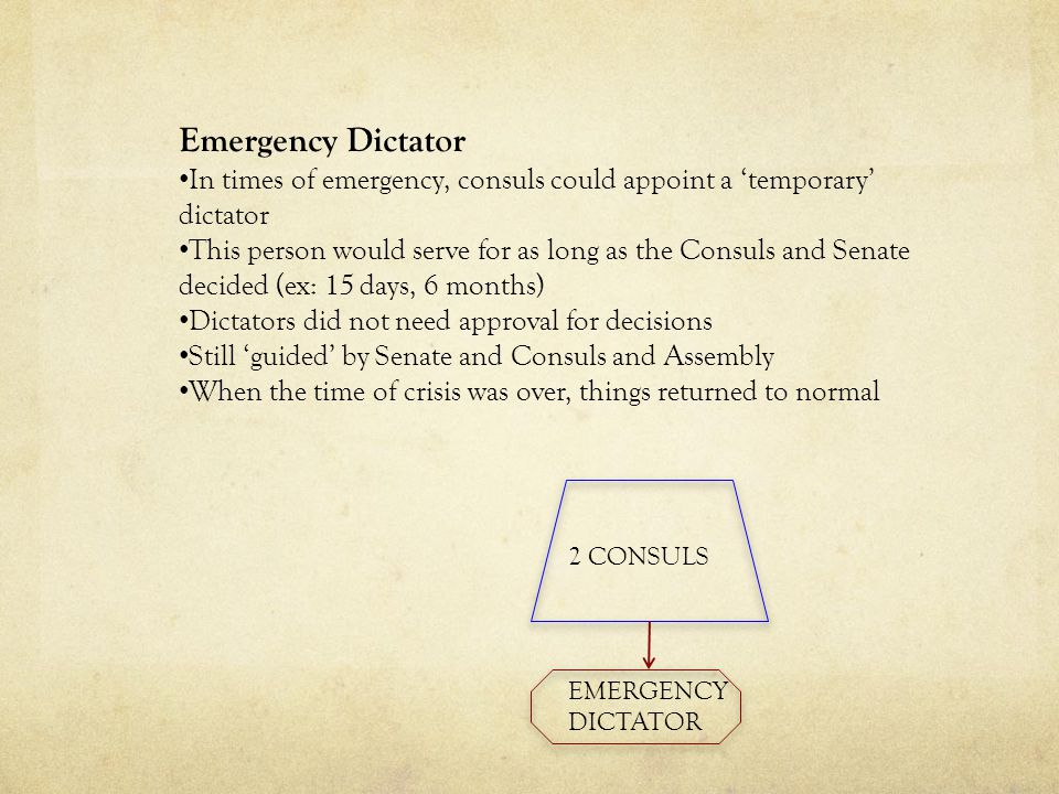 Emergency Dictator In times of emergency, consuls could appoint a 'temporary' dictator.