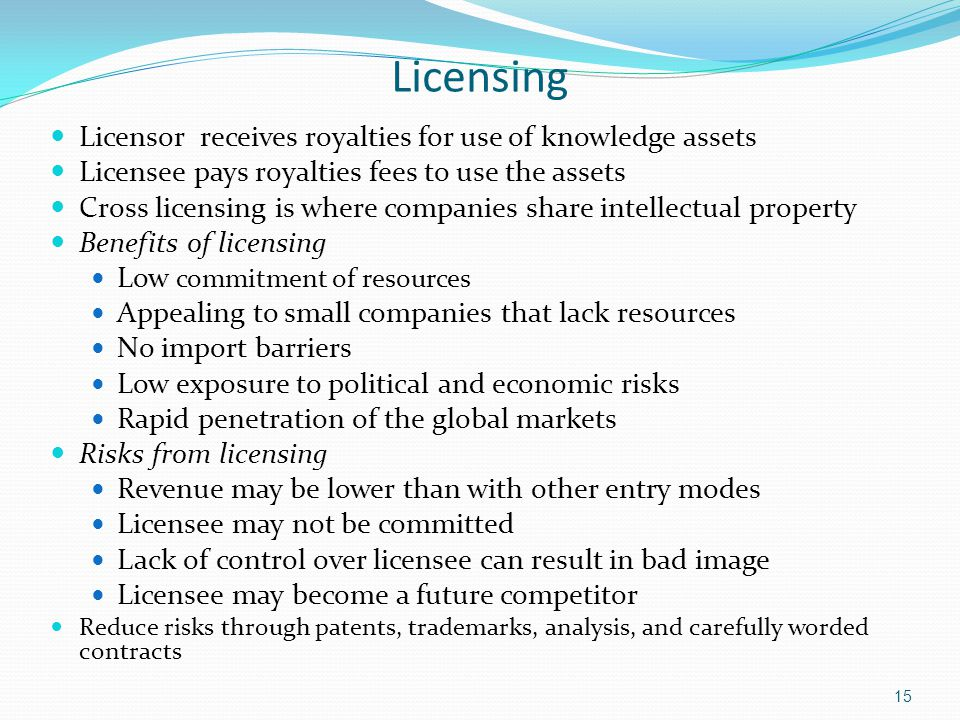 Licensing Licensor receives royalties for use of knowledge assets