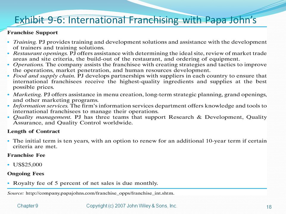Exhibit 9-6: International Franchising with Papa John's