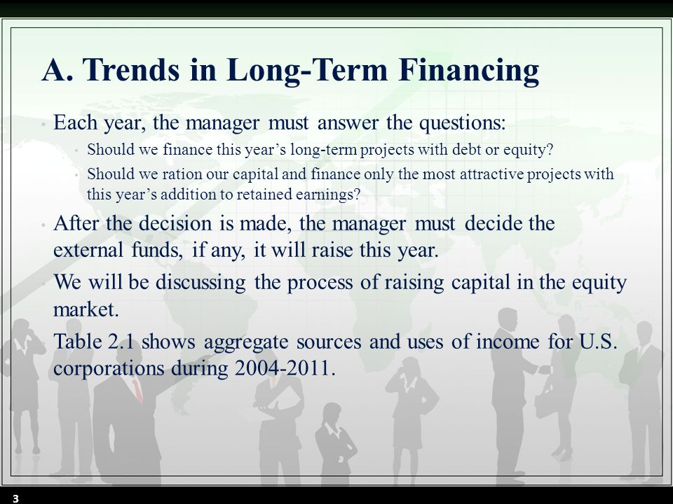 A. Trends in Long-Term Financing