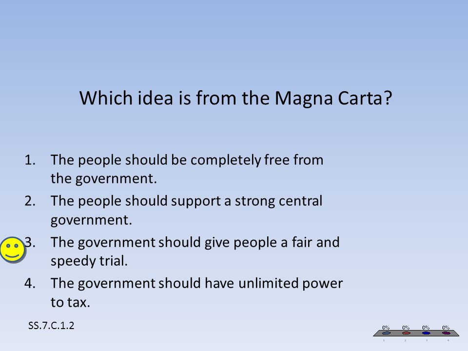 Which idea is from the Magna Carta